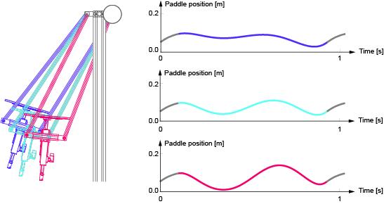 paddle_trajectories2